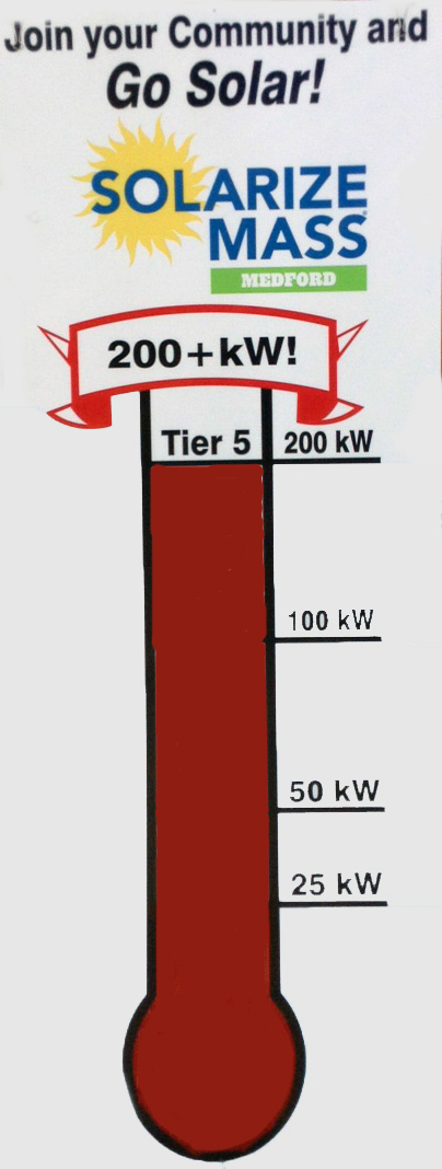 SolarizeMedfordThermometer21 (1)